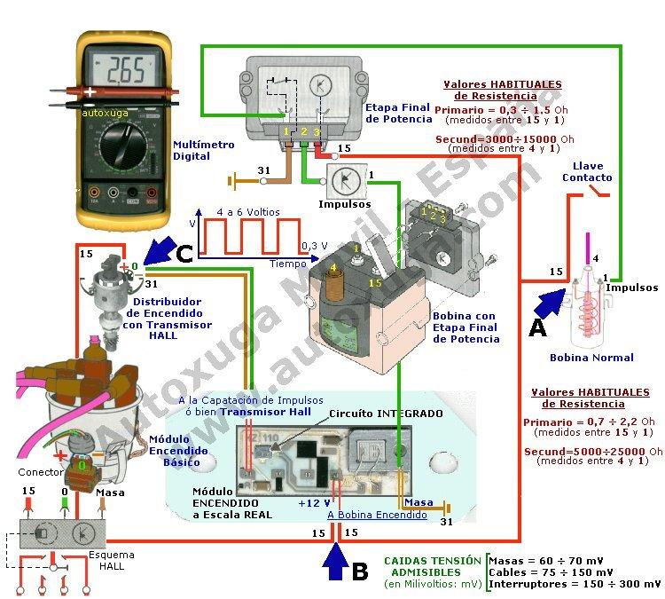 Autoxuga: Encendido Electronico coche - Formacion Tecnica del Automovil