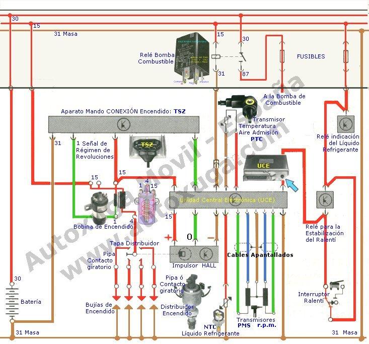 Autoxuga Esquemas Encendido Electronico En Los Coches