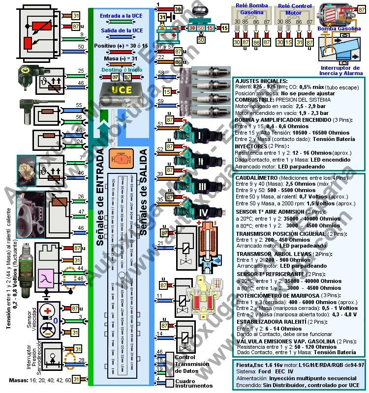 pump wiring diagram ford mustang fuel pump relay location 2002 jetta