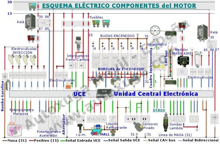 calculo cuadro electrico: