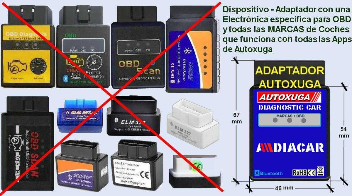 Adaptadores estandar OBD de escasa calidad
