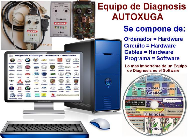 Ordenador, circuito y CD de diagnosis coches