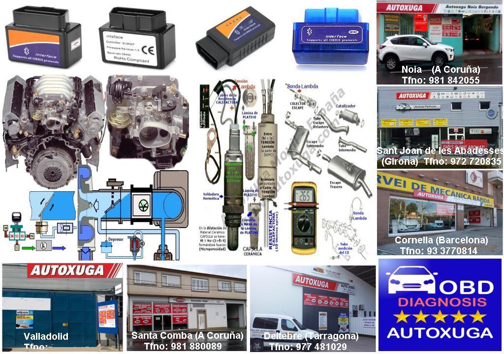 Comunicaciones con centralitas coches