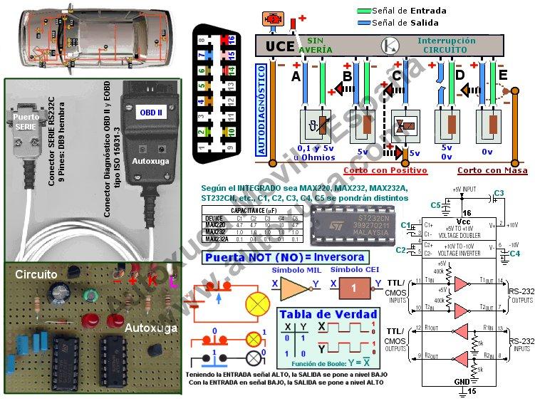 Circuito de un escaner con puertas logicas
