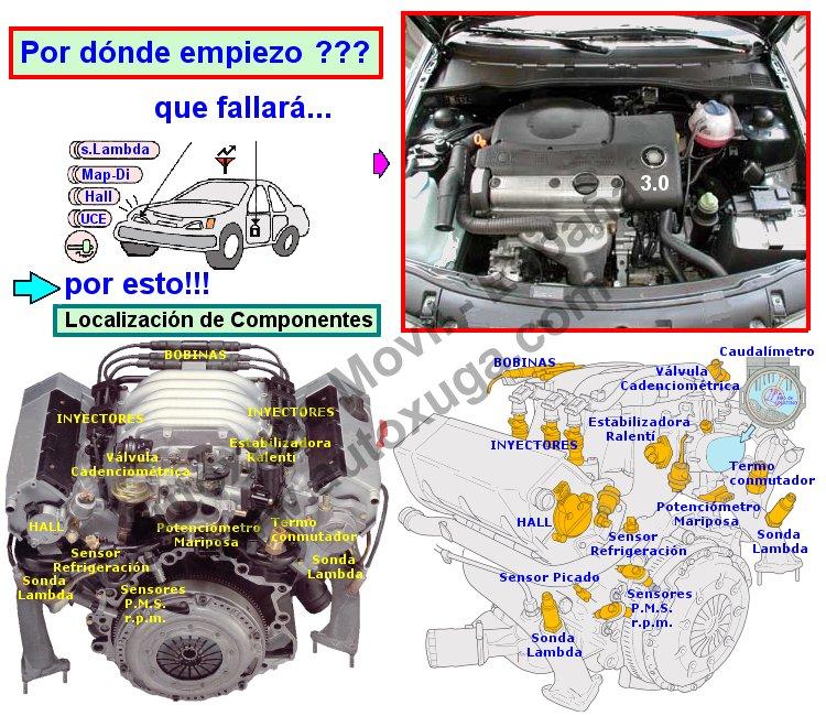 Componentes electronicos de los motores en sistemas inyeccion