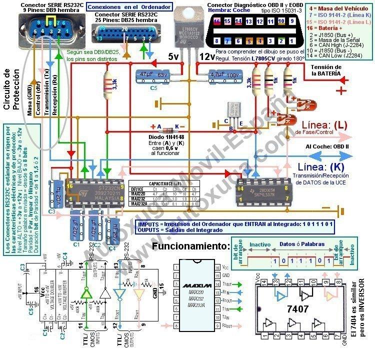 Esquema electrico de un escaner de coches