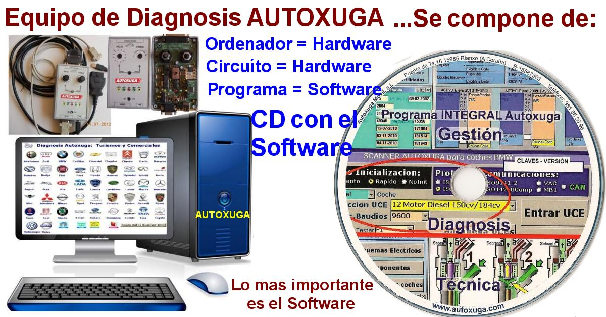 Equipo diagnosis profesional Autoxuga