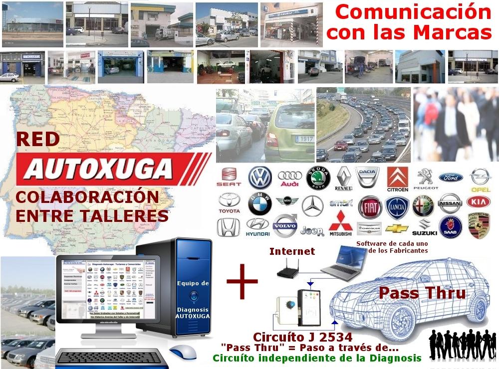 SAE J2534 comunicacion con marcas coches