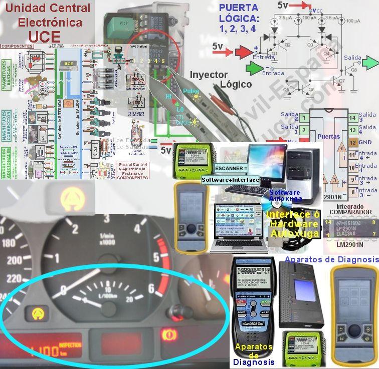 Mejores equipos diagnostico automotriz