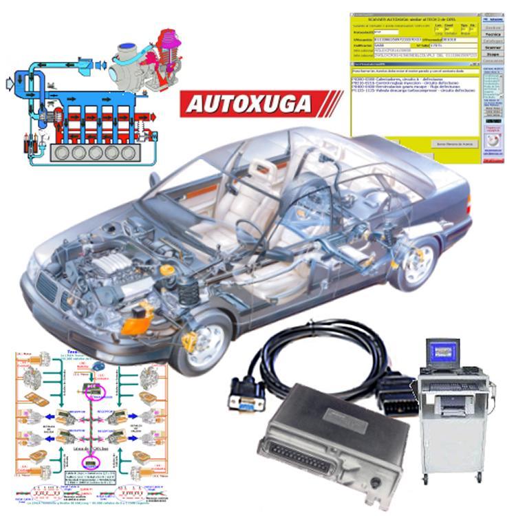 funcionamiento de los equipos de diagnosis coches