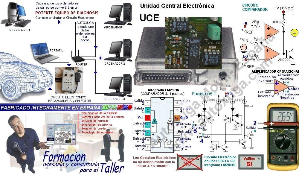 ISO 22900 o SAE J2534 comunicacion marcas coches